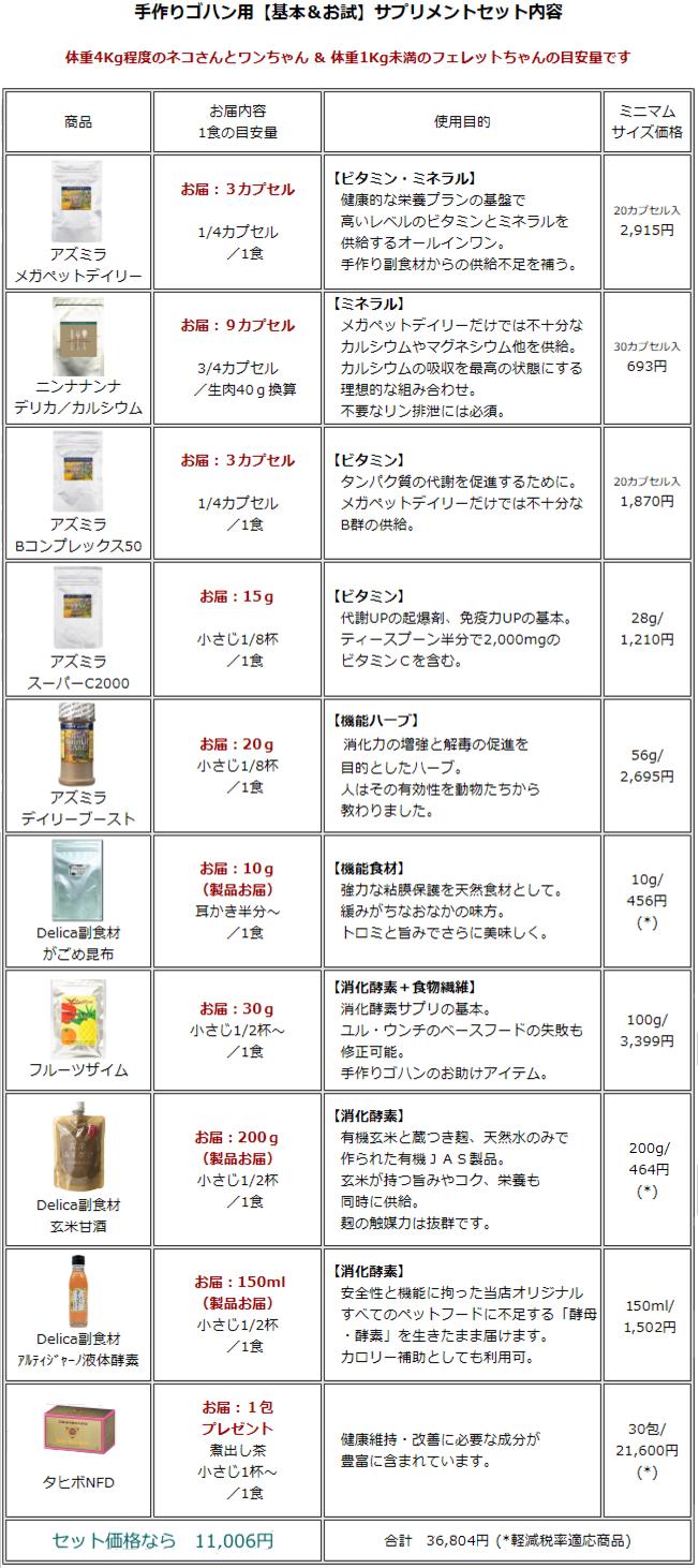 手作りゴハン用【基本&お試し】サプリメントセット セット内容
